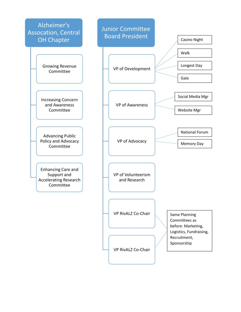 JC Org Chart FY18-1